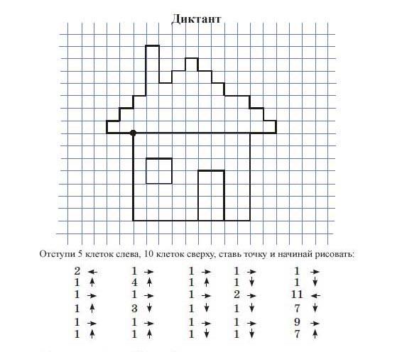 Диктант схема 1 класс